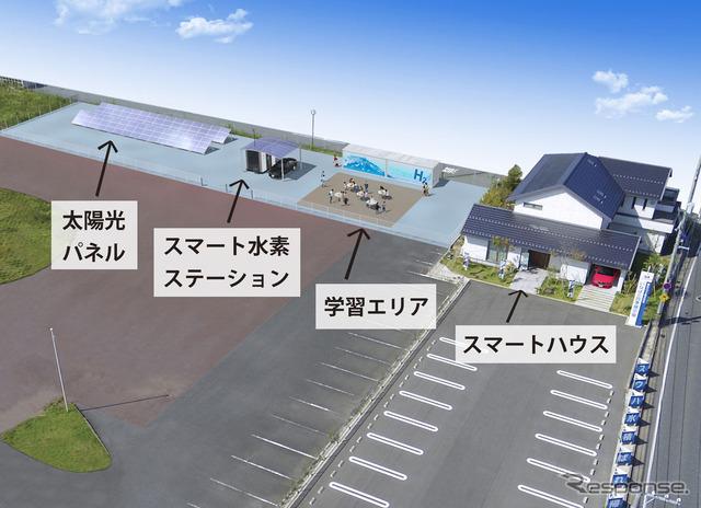Base maintenance image