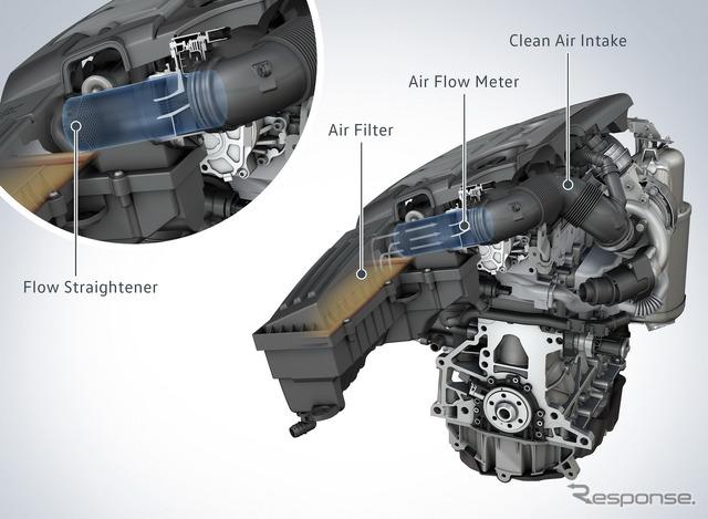 EA189 diesel engine of Volkswagen Group recall details