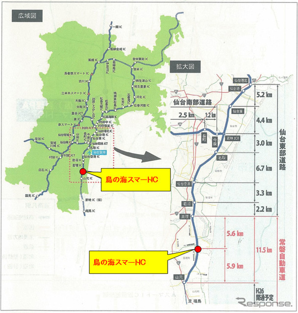 Joban automobile road bird sea smart interchange