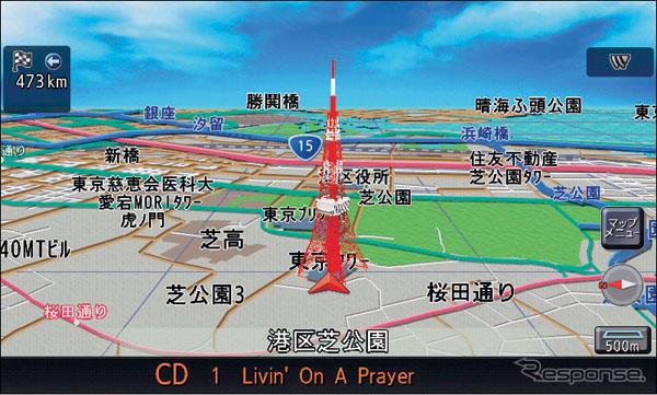 Sistema de navegación HDD