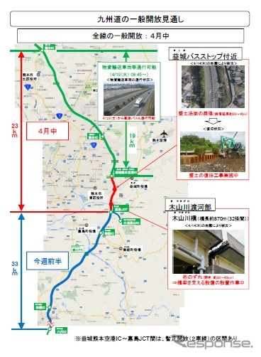 Recovery plan for the Kyushu Expressway