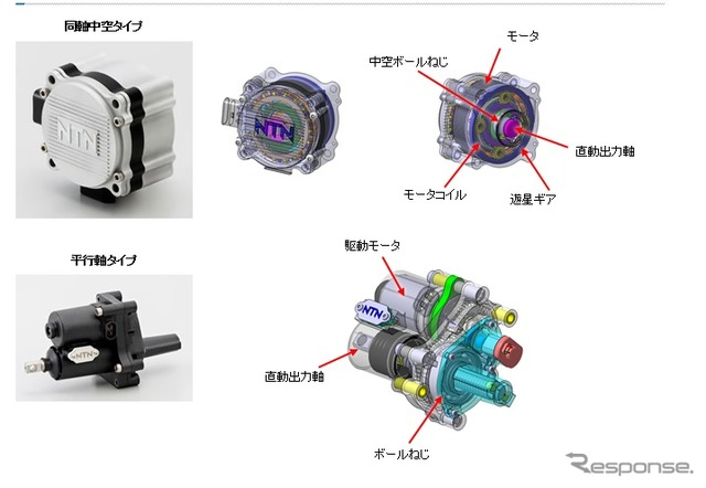 Electric motors & actuators