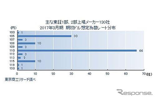 3 tahun-2017 hasil untuk hasil survei 'kurs'
