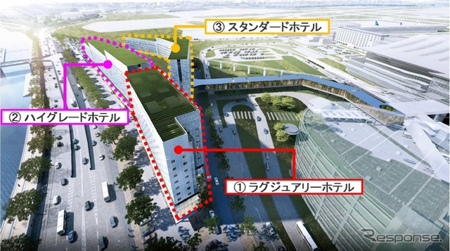 Sumitomo fudosan and Tokyo International airport project team developing proposed images