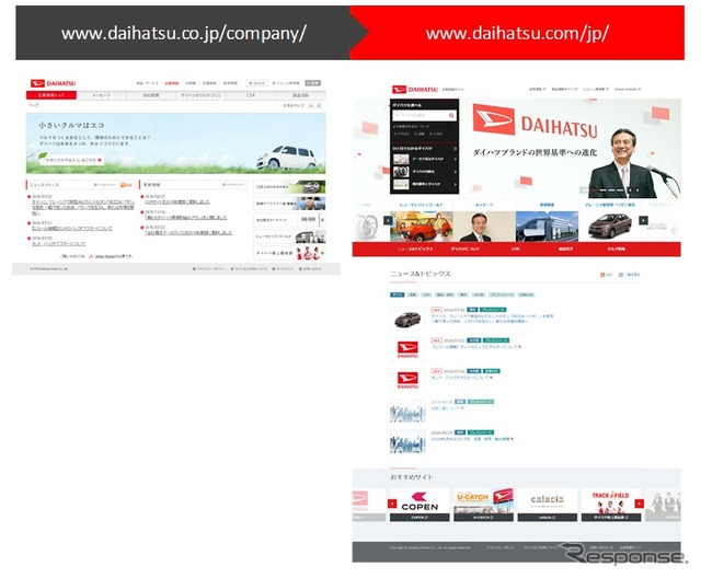 Revamped Daihatsu Corporate Information Site