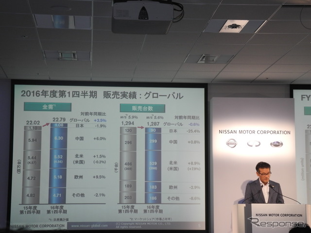 Nissan 2016 No. 1 quarterly financial Conference