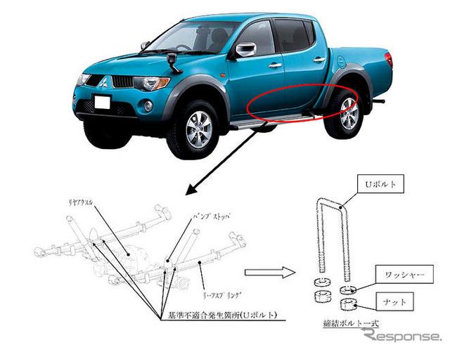 การแก้ไขบริเวณรอยต่อของ [เรียกคืน] ใส่กลอน Mitsubishi Triton