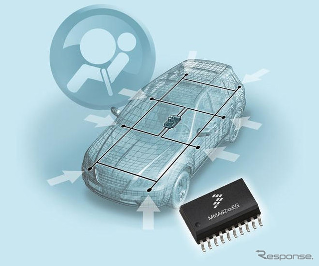 Freescale, accelerometer sensor for airbag of new product development