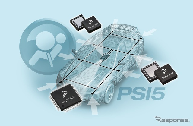Acceleration satellite sensor products for PSI5 (Peripheral Sensor Interface 5) Protocol, and mixed-signal and an advanced air bag system solutions consisting of analog IC NG, �