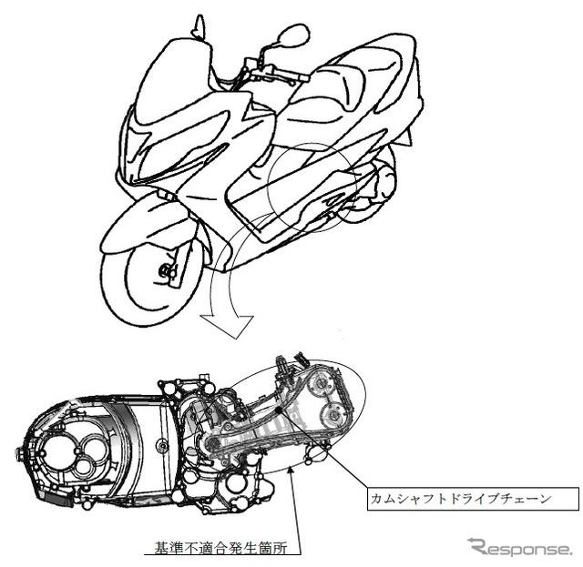 电单车及摩托车