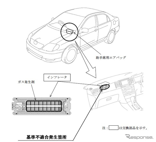 Seven models such as the corolla improvement where description illustration
