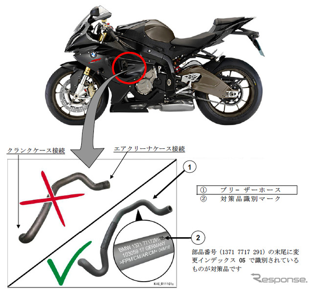 S1000RR recalls illustrations