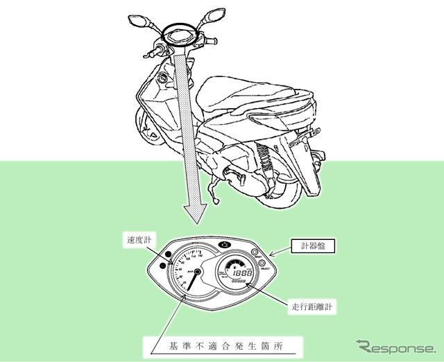 Yamaha XC125 Cygnus X
