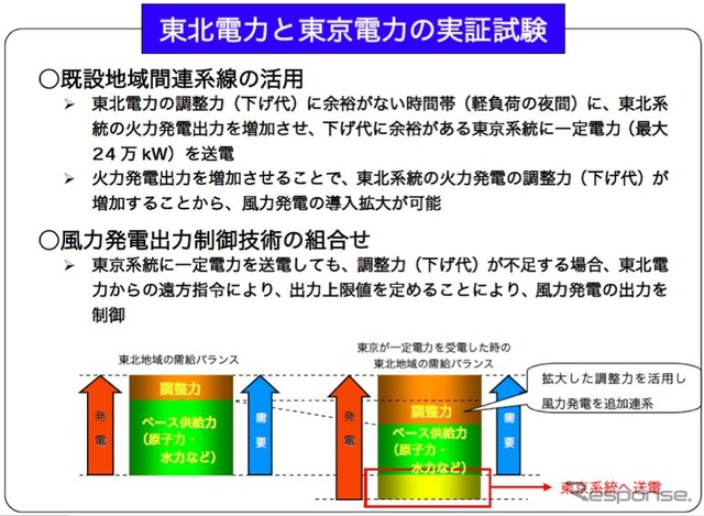 Experimental study of Tohoku electric power and Tokyo electric power company overview