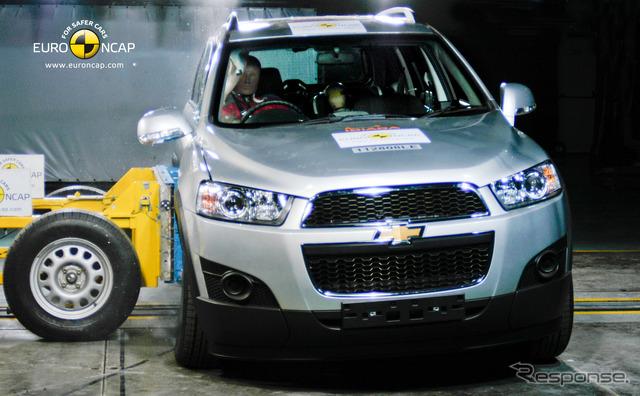 ทดสอบความล้มเหลวของเชฟโรเลตキャプティバ NCAP ยูโร