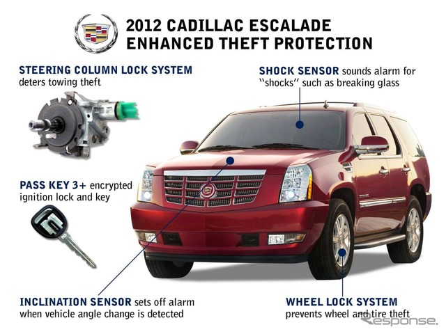 New anti-theft five made the 2012 Cadillac Escalade models