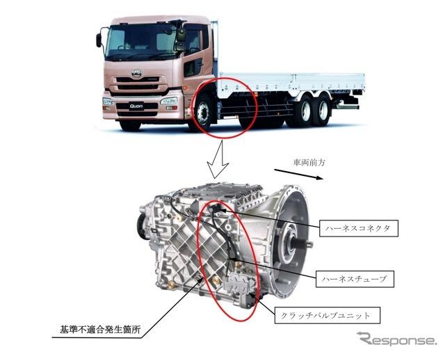 Improved parts diagram