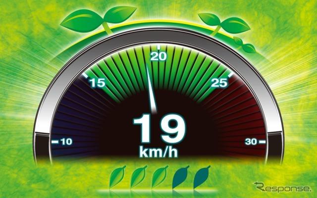 ドライブメイト エコアクセル eco-start decision in