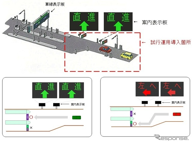 Hanwa Expressway Arita interchange entrance to ( ) ETC lane information display board