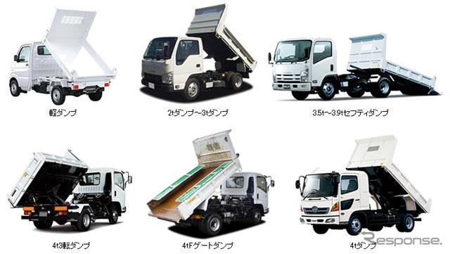 Orix truck rental