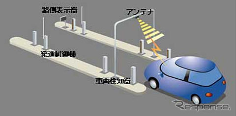 Oki Electric Industry ETC system gate image