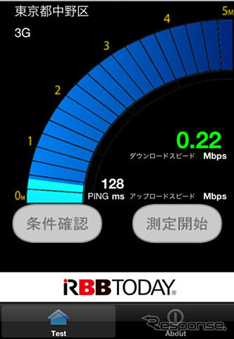 RBB TODAY SPEED TEST communication speed measurement app for iPhone