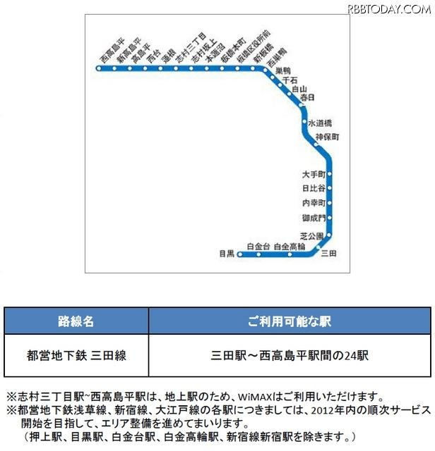 On the Toei Subway Mita line map