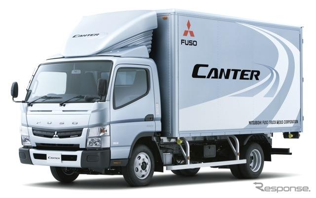 Mitsubishi Fuso Canter (referensi gambar)