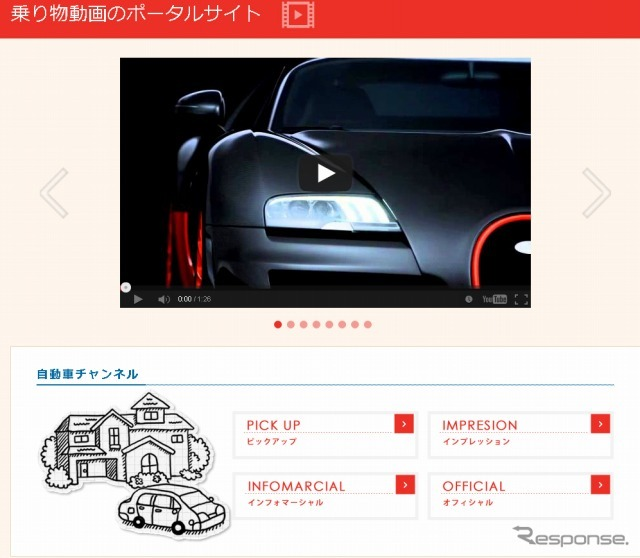 Automobile-related video site-norimono.tv