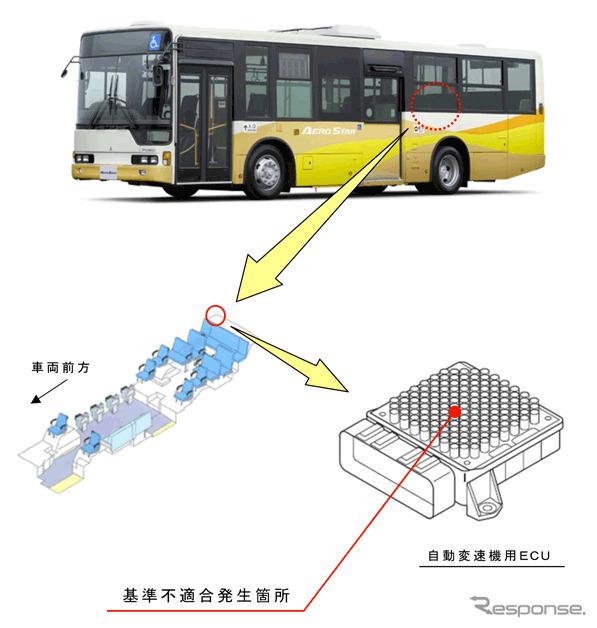 """[Ingat] Mitsubishi Fuso bus """"aero engines direstart jika tidak"""
