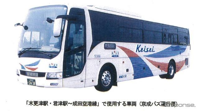 ยานพาหนะที่ใช้ในสถานี kimitsu สถานี Kisarazu สนาม (Keisei รถบริการเที่ยวบิน)