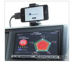 Menggabungkan link ponsel pintar apps unit dengan Pioneer SPH-DA05II Mounting kit yang dijual secara terpisah.