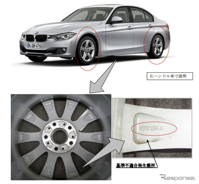 [Recall] 11 Models including the BMW 320i. Not sure the wheel standards conformance