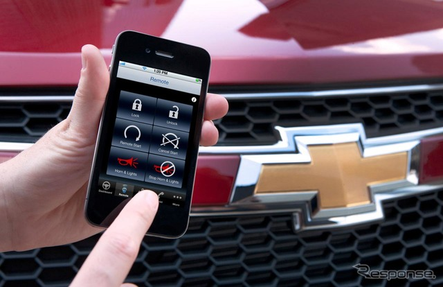 GM is for United States major standard model 2014-link remote key Fob