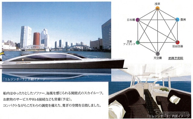 Limousine boat images