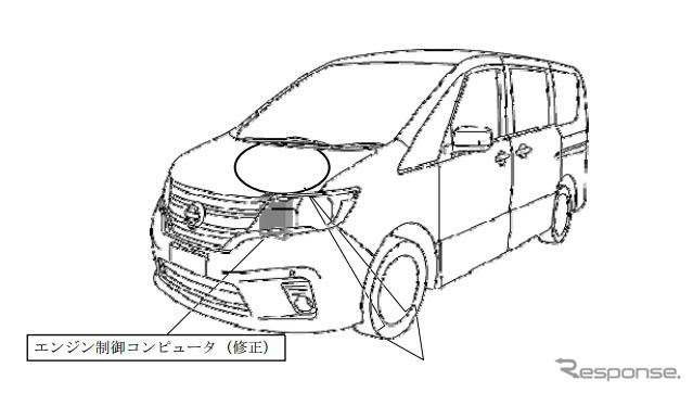 [Recall] Nissan Serena, 25万 units, including low temperatures when stalled cause