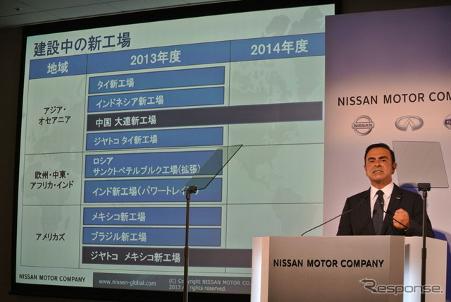 Nissan Motor Financial Statement Meeting