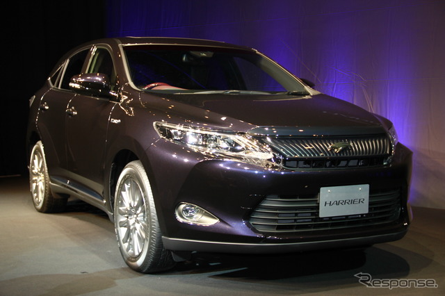New Toyota Harrier