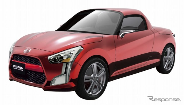 Daihatsu Kopen Future Included RM1