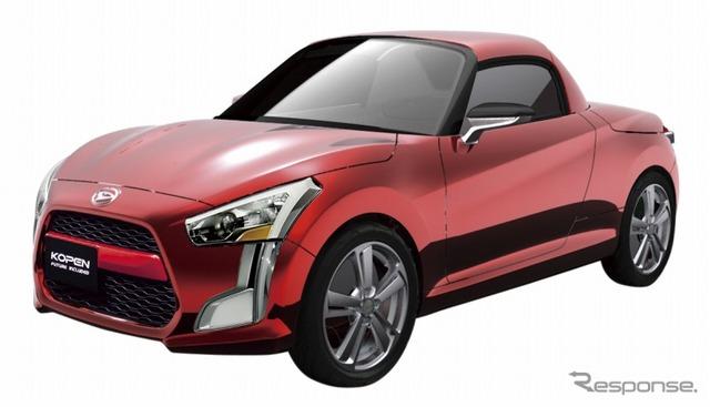 Daihatsu Kopen Future Included RM1