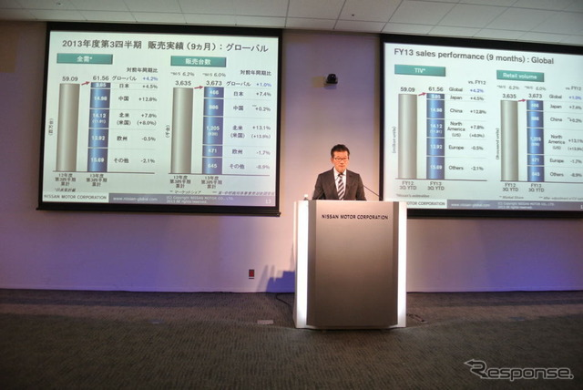 Nissan financial results briefing