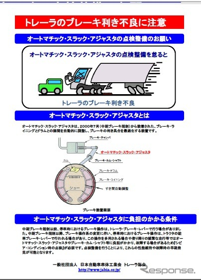 In the Ministry of land, infrastructure and transport, trailer of the brake could become bad and beware