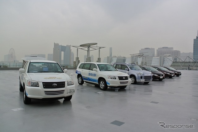 Is the market introduction of 2015 to refrain from fuel cell vehicles (FCVS) status?
