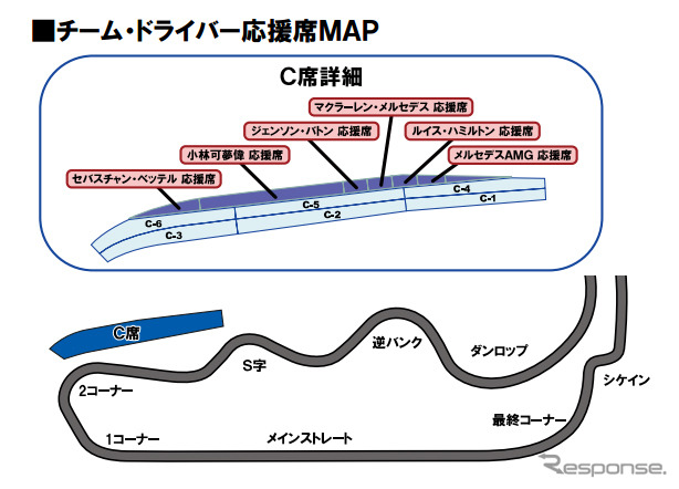 Teams and drivers cheer's seat MAP