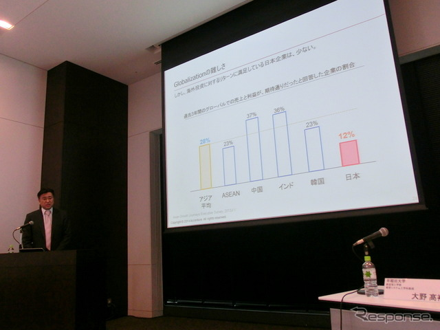 Accenture is 3/12, in Tokyo press conference, announced the Japan corporate globalization ranking