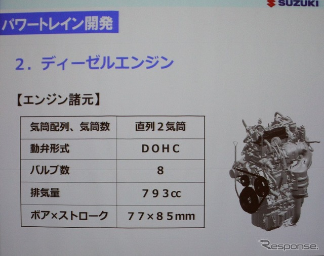 Suzuki has 800 cc 2-cylinder diesel engine developed in-house