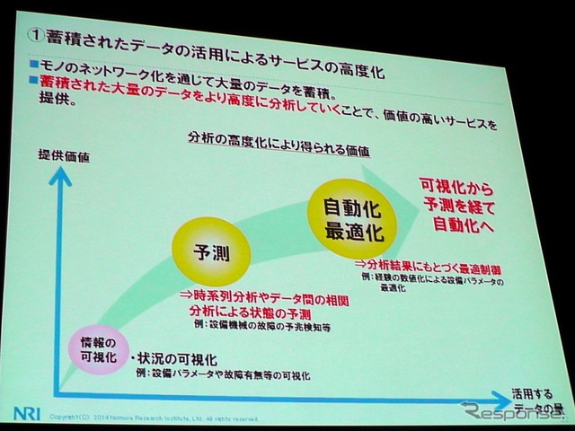 """NRI infrastructure solution Planning Department senior researcher Mr. Takei, potential new business of Internet of Things ( 5/27 """"IT Roadmap Seminar SPRING 2014 )"""