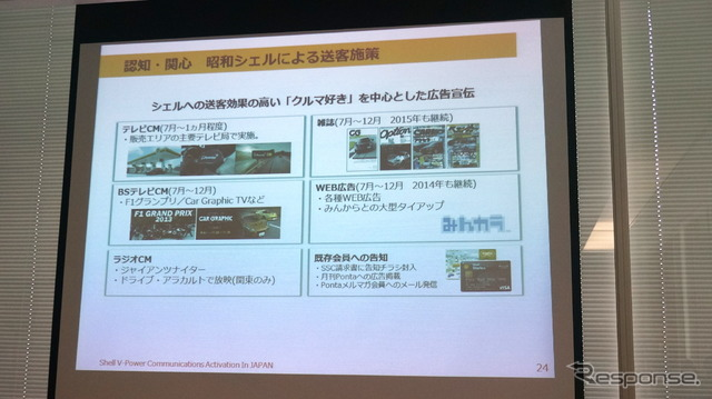 Showa Shell V-Power new presentations