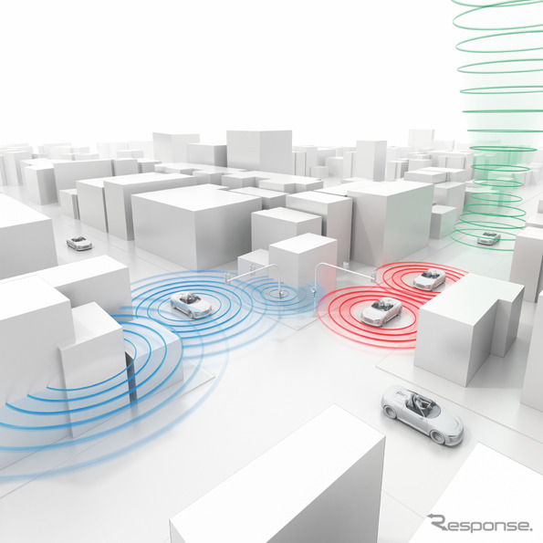 Image of Audi vehicle connectivity