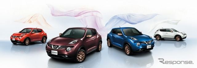 Nissan Juke 80th Special Color Limited